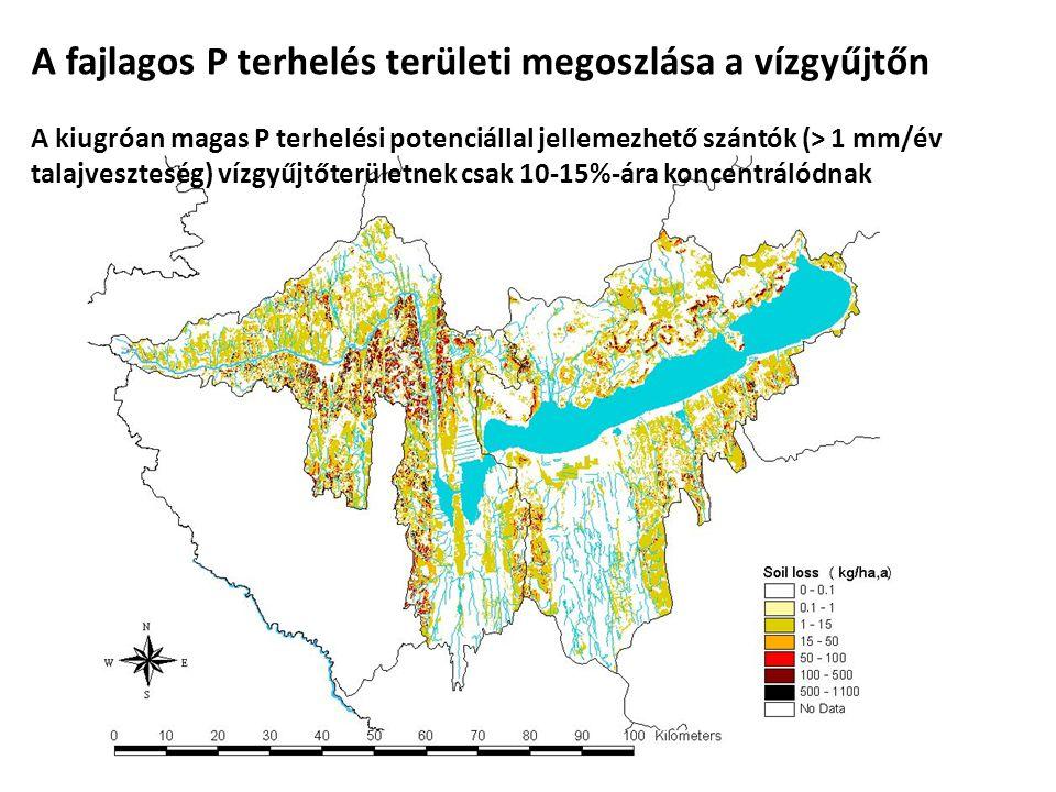 A fajlagos P terhelés területi megoszlása a vízgyűjtőn A kiugróan magas P terhelési potenciállal jellemezhető szántók (> 1 mm/év talajveszteség) vízgy
