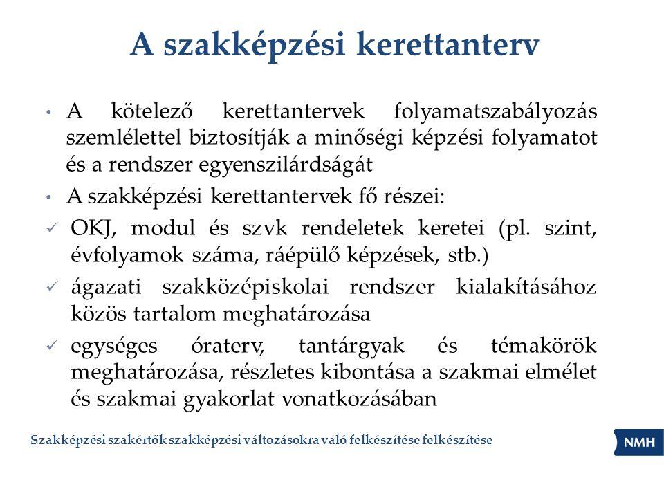 A szakképzési kerettantervek helye a szakképzési dokumentáció rendszerében • Az OKJ tartalmazza az államilag elismert szakképesítéseket • A szakképesítések tartalmát alkotó modulok egységes kormányrendeletben kerültek kiadásra [217/2012.
