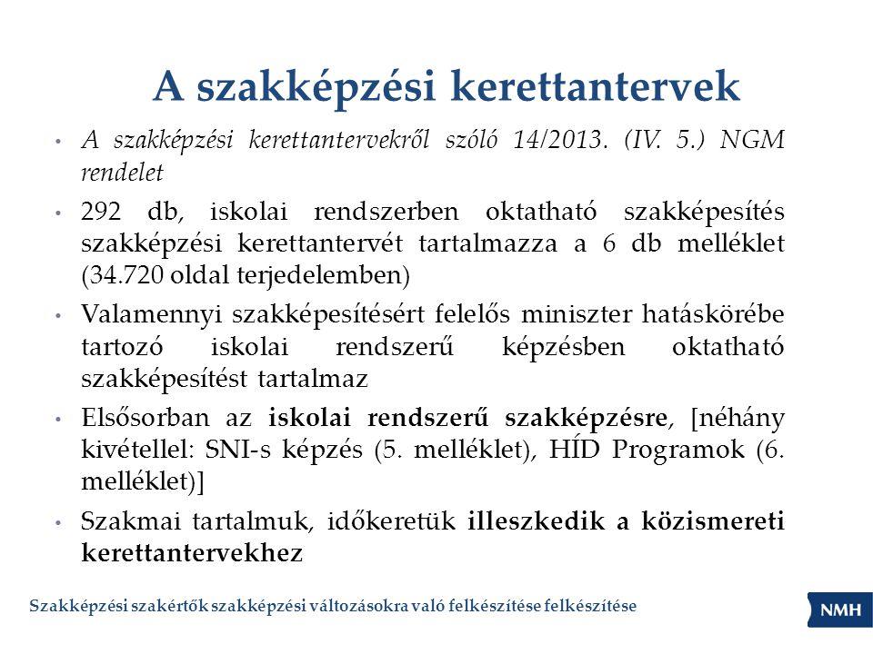 A szakképzési kerettantervek • A szakképzési kerettantervekről szóló 14/2013. (IV. 5.) NGM rendelet • 292 db, iskolai rendszerben oktatható szakképesí