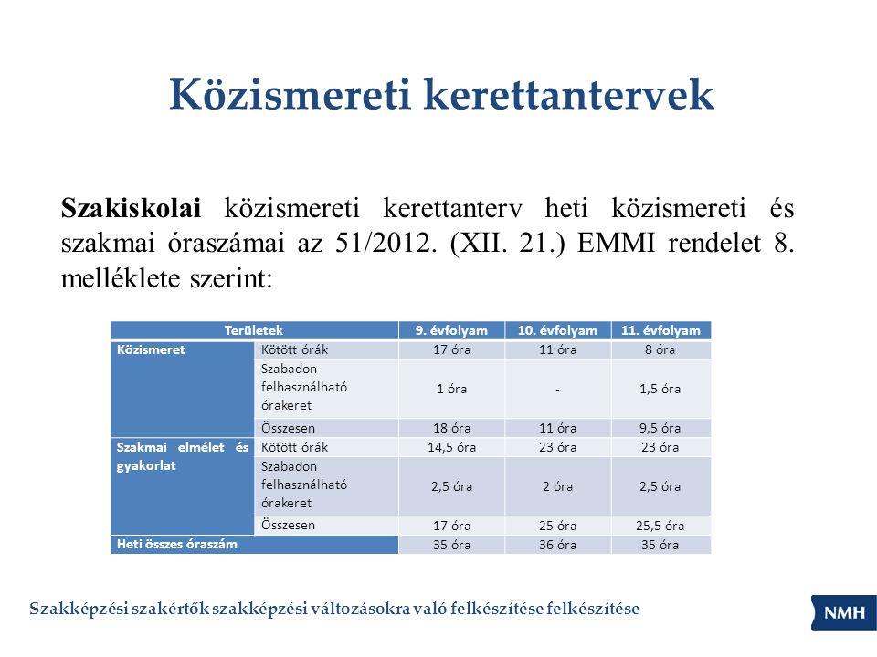 Közismereti kerettantervek Szakiskolai közismereti kerettanterv heti közismereti és szakmai óraszámai az 51/2012. (XII. 21.) EMMI rendelet 8. mellékle