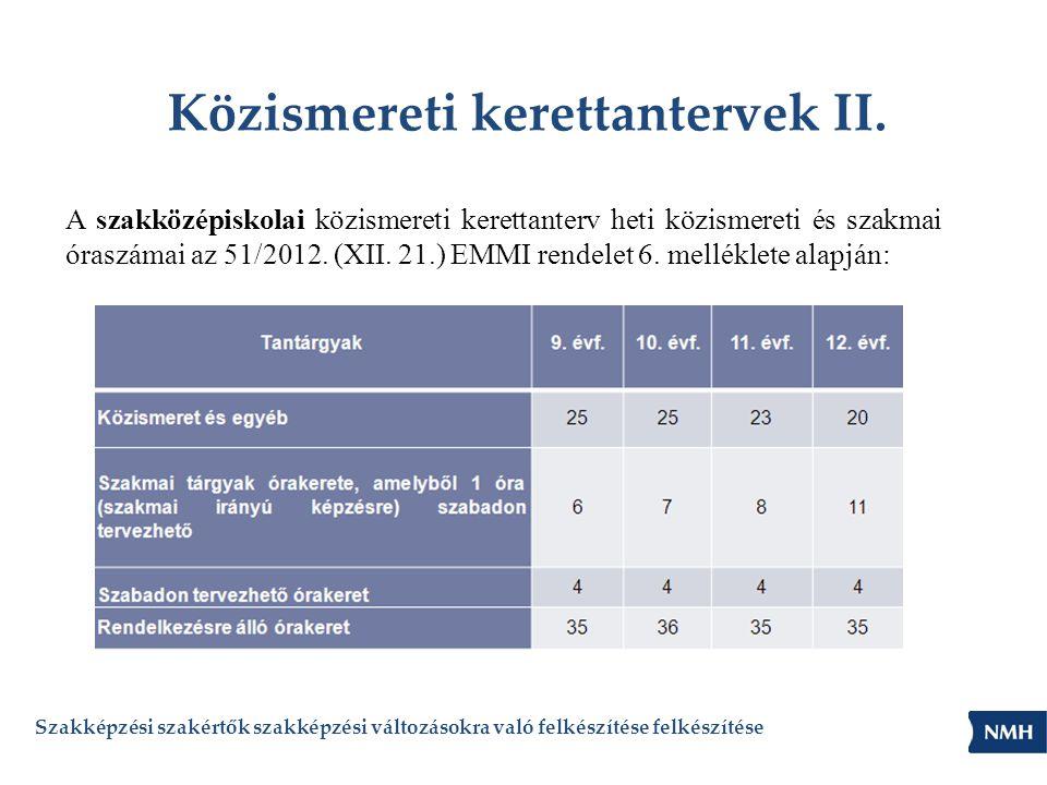 Közismereti kerettantervek II. A szakközépiskolai közismereti kerettanterv heti közismereti és szakmai óraszámai az 51/2012. (XII. 21.) EMMI rendelet