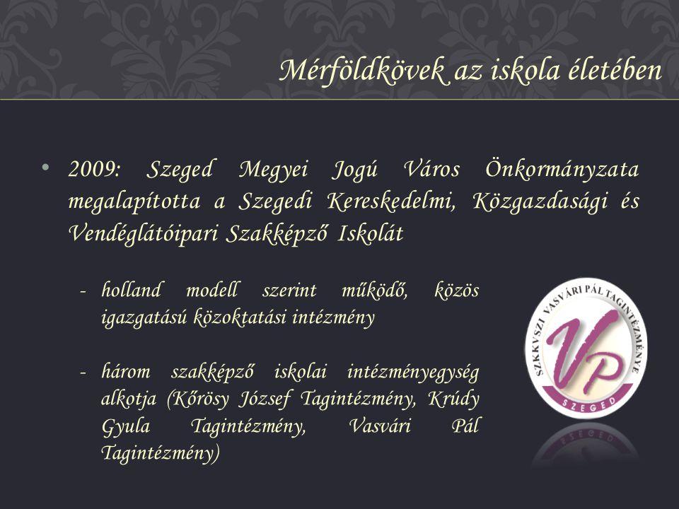 • 2009: Szeged Megyei Jogú Város Önkormányzata megalapította a Szegedi Kereskedelmi, Közgazdasági és Vendéglátóipari Szakképző Iskolát -holland modell