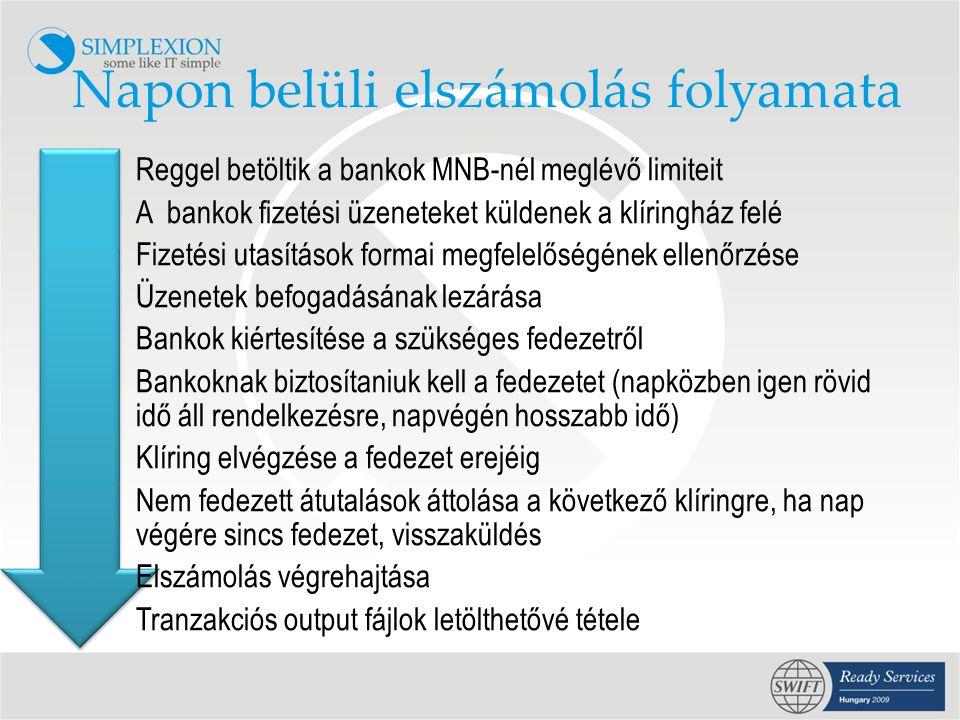 Napon belüli elszámolás folyamata Reggel betöltik a bankok MNB-nél meglévő limiteit A bankok fizetési üzeneteket küldenek a klíringház felé Fizetési utasítások formai megfelelőségének ellenőrzése Üzenetek befogadásának lezárása Bankok kiértesítése a szükséges fedezetről Bankoknak biztosítaniuk kell a fedezetet (napközben igen rövid idő áll rendelkezésre, napvégén hosszabb idő) Klíring elvégzése a fedezet erejéig Nem fedezett átutalások áttolása a következő klíringre, ha nap végére sincs fedezet, visszaküldés Elszámolás végrehajtása Tranzakciós output fájlok letölthetővé tétele