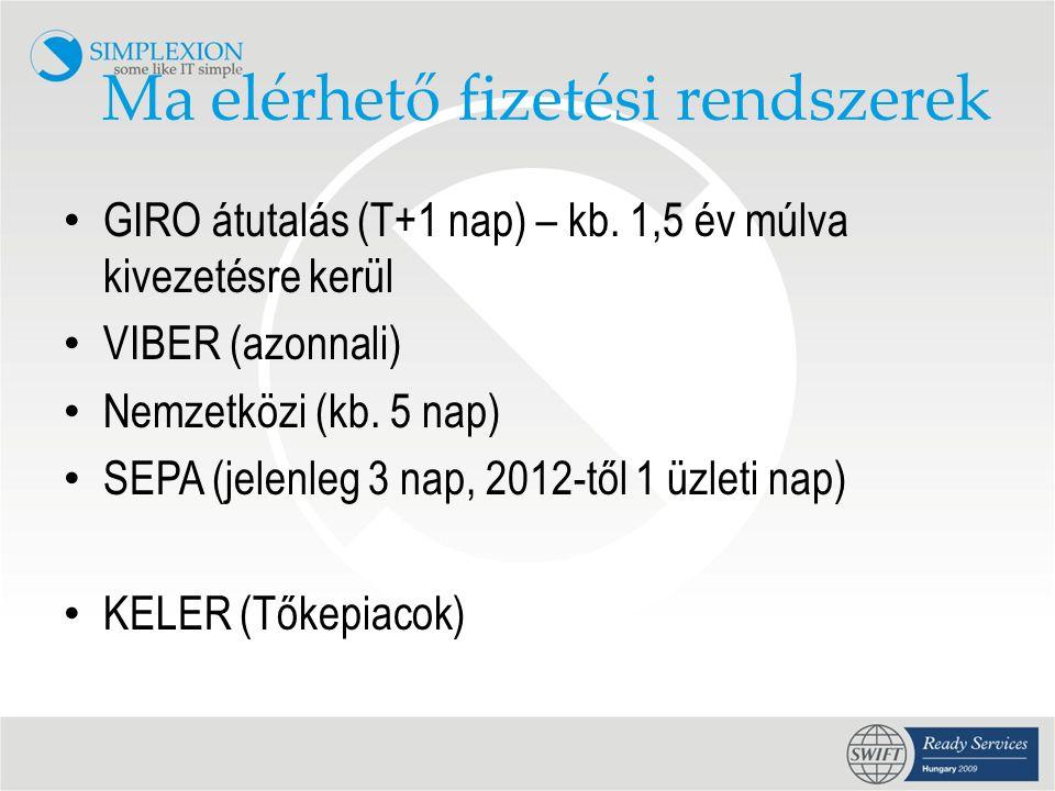 Napon belüli elszámolás • Határidő: 2012.július 01.