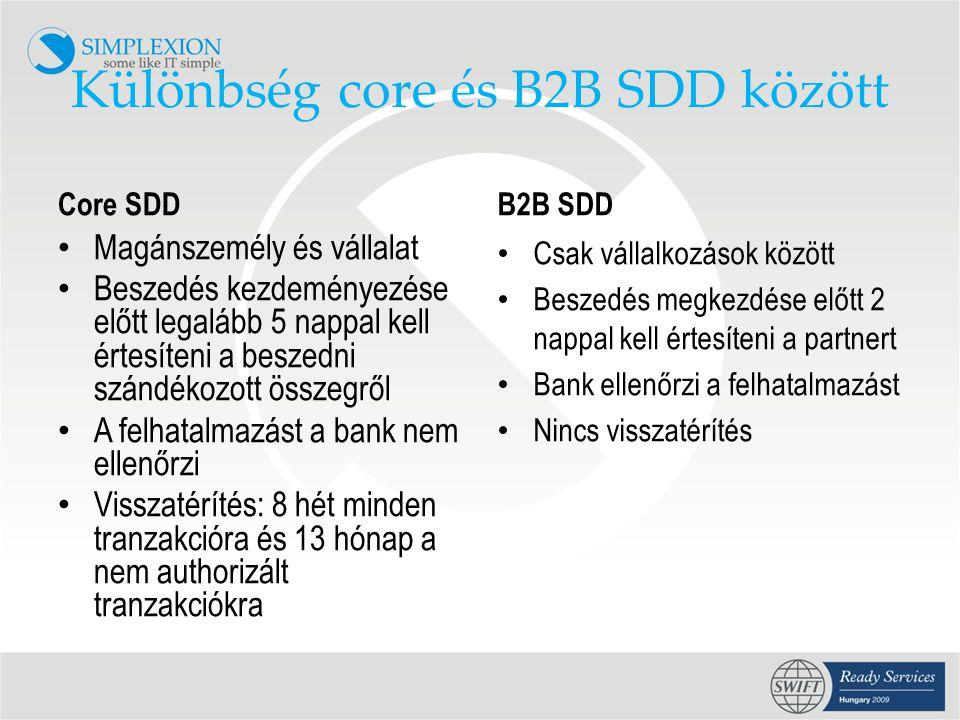Különbség core és B2B SDD között Core SDD • Magánszemély és vállalat • Beszedés kezdeményezése előtt legalább 5 nappal kell értesíteni a beszedni szándékozott összegről • A felhatalmazást a bank nem ellenőrzi • Visszatérítés: 8 hét minden tranzakcióra és 13 hónap a nem authorizált tranzakciókra B2B SDD • Csak vállalkozások között • Beszedés megkezdése előtt 2 nappal kell értesíteni a partnert • Bank ellenőrzi a felhatalmazást • Nincs visszatérítés