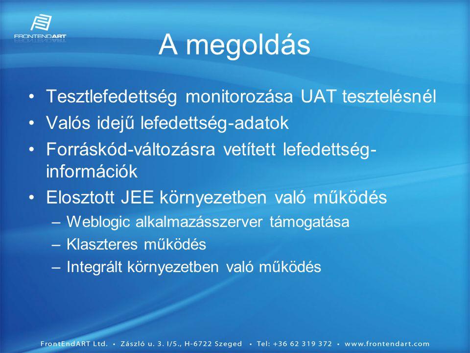 A megoldás •Tesztlefedettség monitorozása UAT tesztelésnél •Valós idejű lefedettség-adatok •Forráskód-változásra vetített lefedettség- információk •Elosztott JEE környezetben való működés –Weblogic alkalmazásszerver támogatása –Klaszteres működés –Integrált környezetben való működés