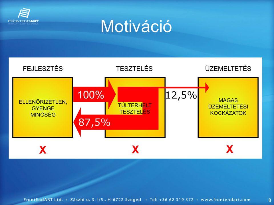 8 Motiváció