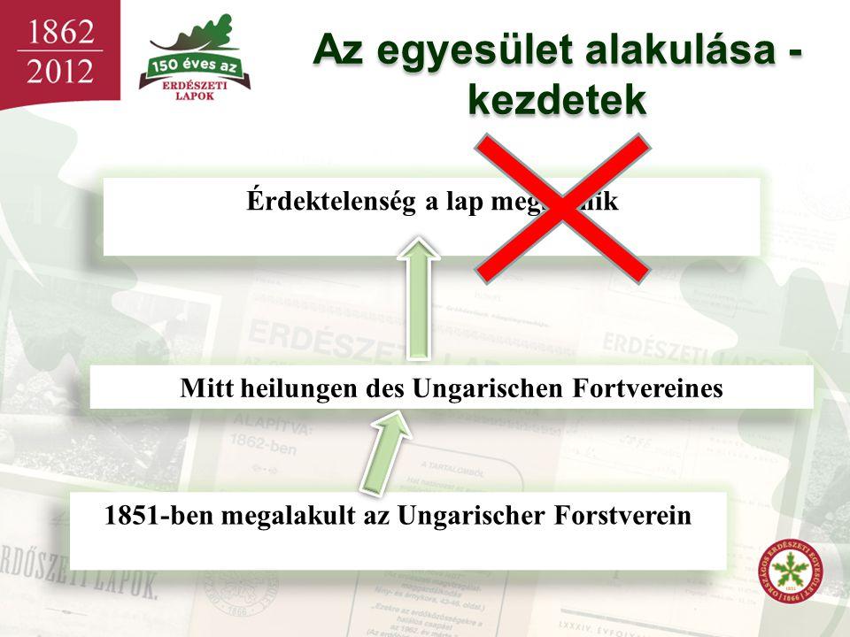 Az egyesület alakulása - kezdetek Az egyesület alakulása - kezdetek Érdektelenség a lap megszűnik Mitt heilungen des Ungarischen Fortvereines 1851-ben