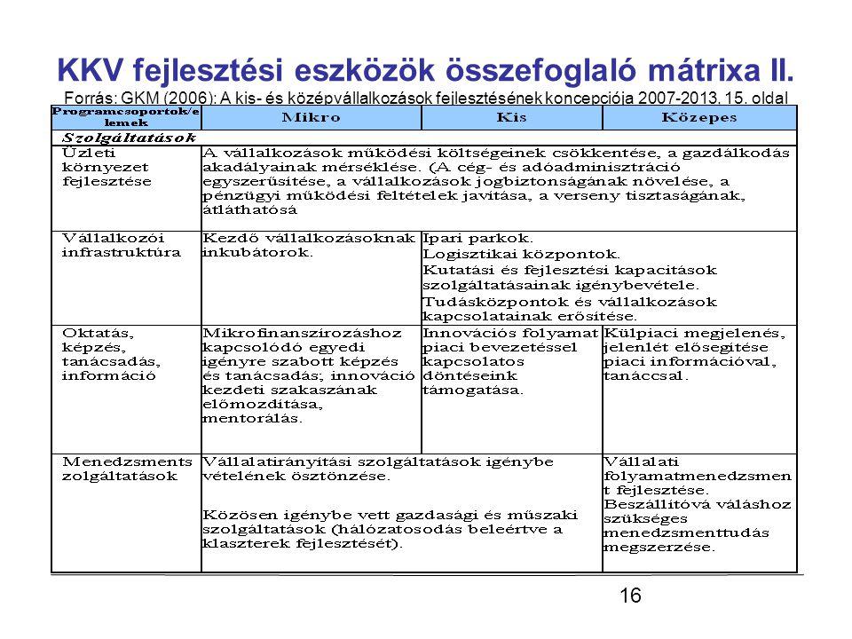 16 KKV fejlesztési eszközök összefoglaló mátrixa II. Forrás: GKM (2006): A kis- és középvállalkozások fejlesztésének koncepciója 2007-2013, 15. oldal
