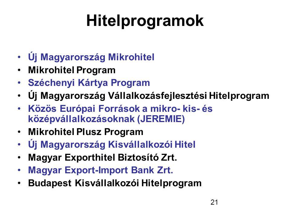21 Hitelprogramok •Új Magyarország Mikrohitel •Mikrohitel Program •Széchenyi Kártya Program •Új Magyarország Vállalkozásfejlesztési Hitelprogram •Közö