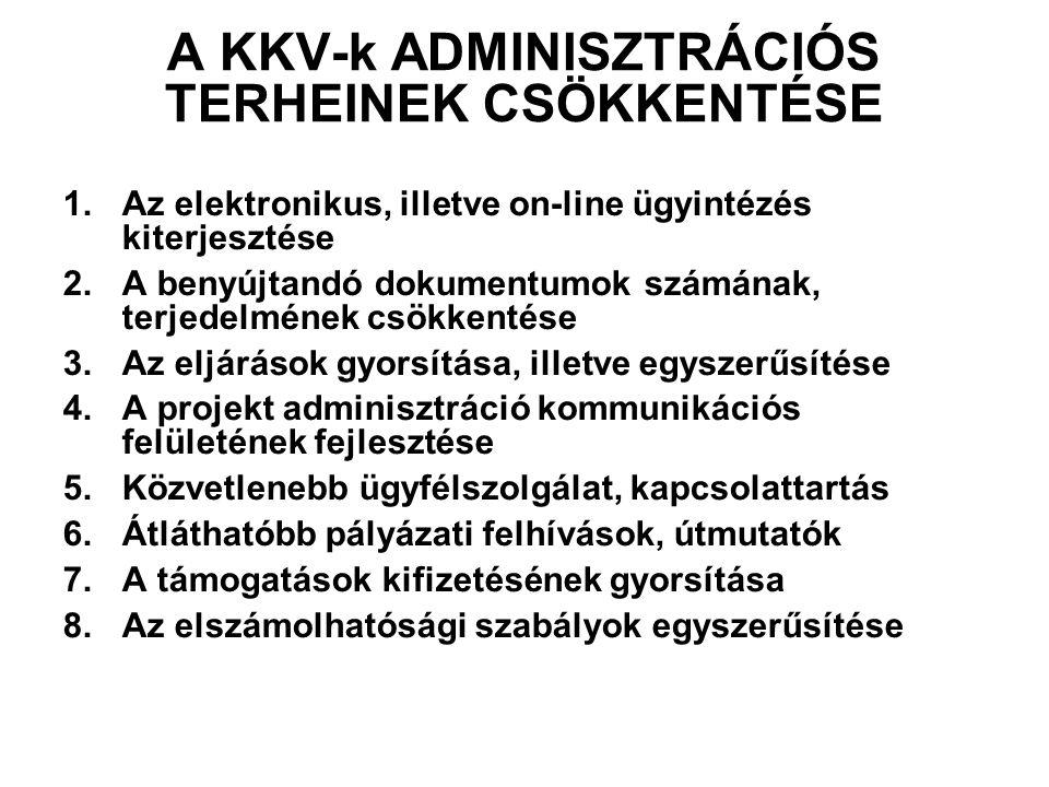 A KKV-k ADMINISZTRÁCIÓS TERHEINEK CSÖKKENTÉSE 1.Az elektronikus, illetve on-line ügyintézés kiterjesztése 2.A benyújtandó dokumentumok számának, terje