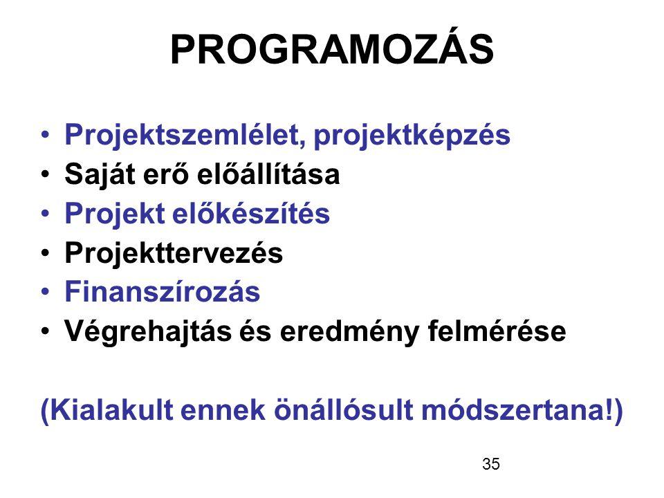 35 PROGRAMOZÁS •Projektszemlélet, projektképzés •Saját erő előállítása •Projekt előkészítés •Projekttervezés •Finanszírozás •Végrehajtás és eredmény f