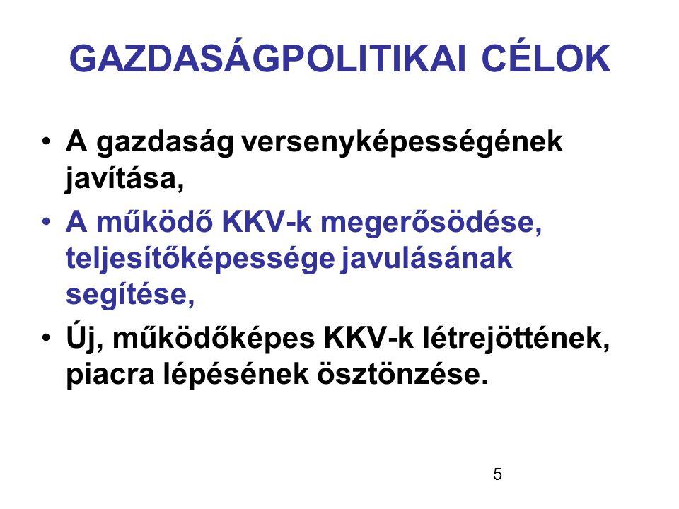 """66 Vagy idézzük ide a """"kártya SZÉCHENYI-t A Széchenyi Kártya program kiterjesztése: •Folyószámlahitel 25 M Ft-ig, 1 év futamidő kamat 1 havi BUBOR+4% és 0,8% kez."""