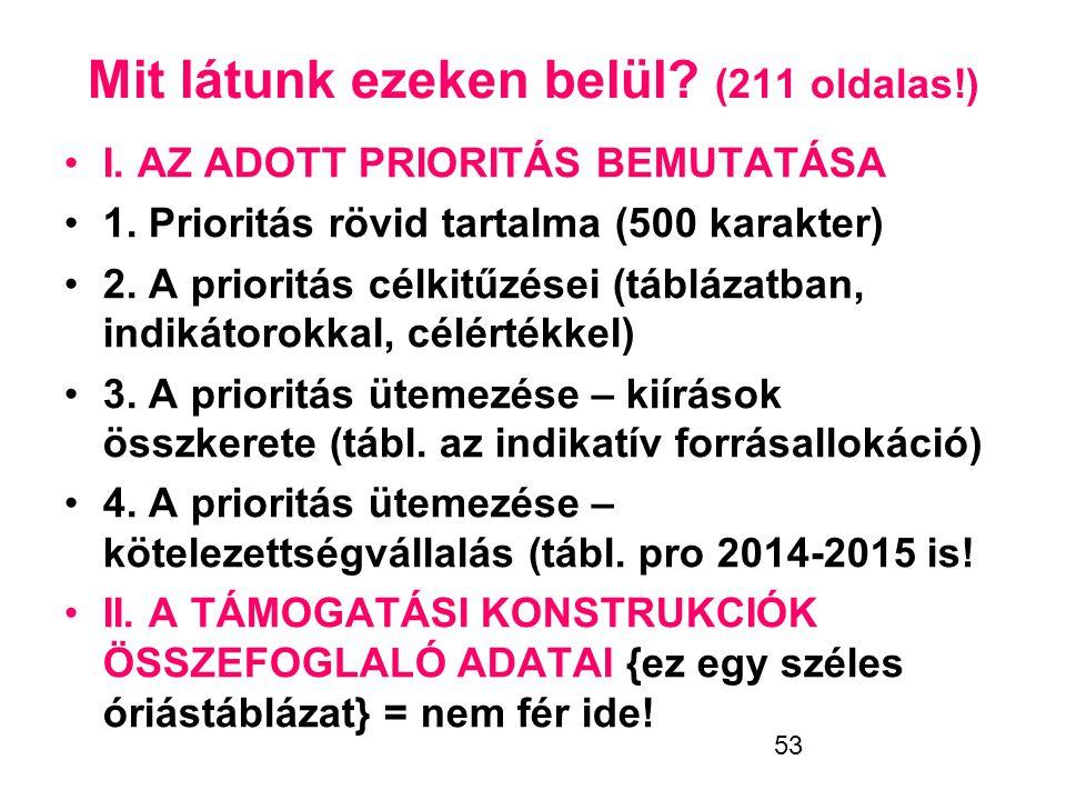 53 Mit látunk ezeken belül? (211 oldalas!) •I. AZ ADOTT PRIORITÁS BEMUTATÁSA •1. Prioritás rövid tartalma (500 karakter) •2. A prioritás célkitűzései