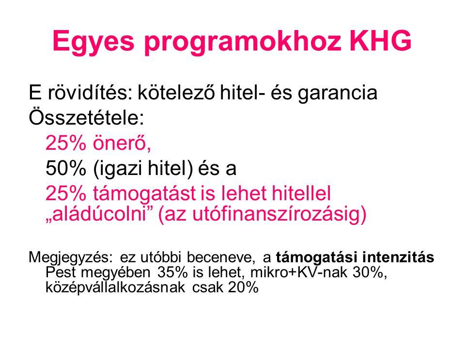 """Egyes programokhoz KHG E rövidítés: kötelező hitel- és garancia Összetétele: 25% önerő, 50% (igazi hitel) és a 25% támogatást is lehet hitellel """"aládú"""