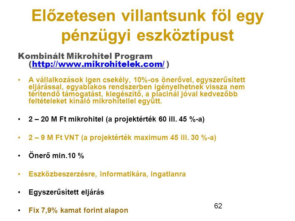 62 Előzetesen villantsunk föl egy pénzügyi eszköztípust Kombinált Mikrohitel Program (http://www.mikrohitelek.com/ ) •A vállalkozások igen csekély, 10