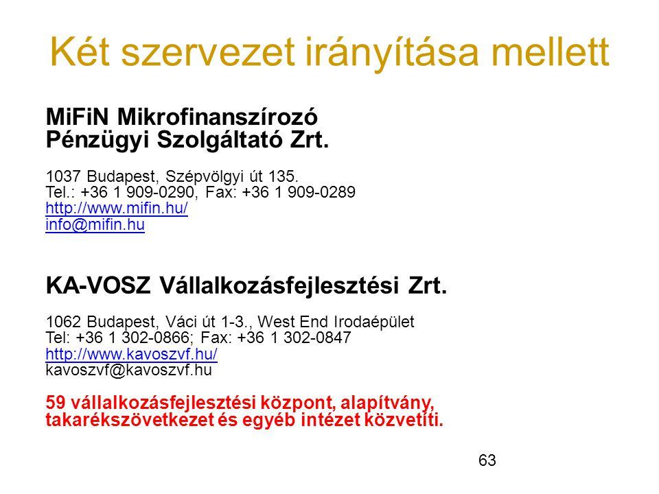 63 Két szervezet irányítása mellett MiFiN Mikrofinanszírozó Pénzügyi Szolgáltató Zrt. 1037 Budapest, Szépvölgyi út 135. Tel.: +36 1 909-0290, Fax: +36