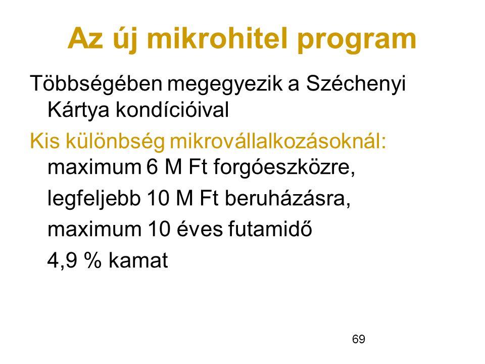 69 Az új mikrohitel program Többségében megegyezik a Széchenyi Kártya kondícióival Kis különbség mikrovállalkozásoknál: maximum 6 M Ft forgóeszközre,