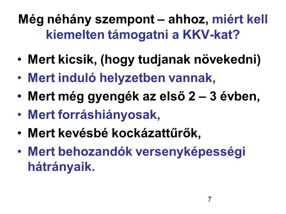 68 Még további pénzügyi eszközök A Magyar Fejlesztési Bank Zrt.