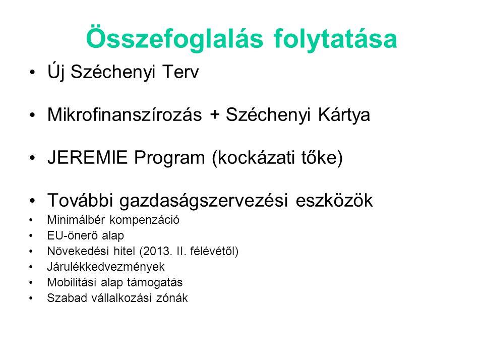 Összefoglalás folytatása • Új Széchenyi Terv • Mikrofinanszírozás + Széchenyi Kártya • JEREMIE Program (kockázati tőke) • További gazdaságszervezési e