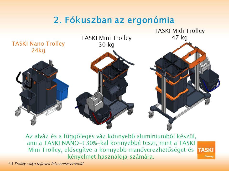 TASKI Mini Trolley 30 kg TASKI Midi Trolley 47 kg TASKI Nano Trolley 24kg * A Trolley súlya teljesen felszerelve értendő 2.