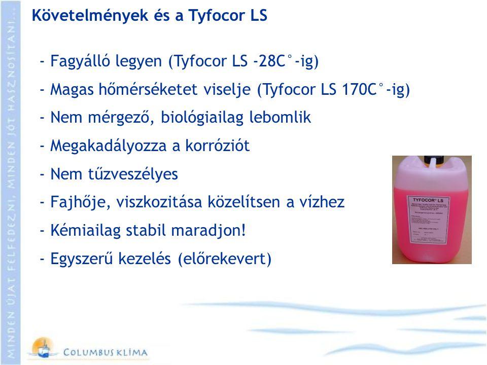 - Fagyálló legyen (Tyfocor LS -28C°-ig) - Magas hőmérséketet viselje (Tyfocor LS 170C°-ig) - Nem mérgező, biológiailag lebomlik - Megakadályozza a kor