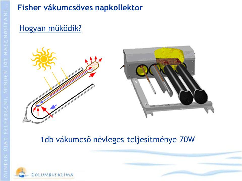 Fisher vákumcsöves napkollektor Hogyan működik? 1db vákumcső névleges teljesítménye 70W