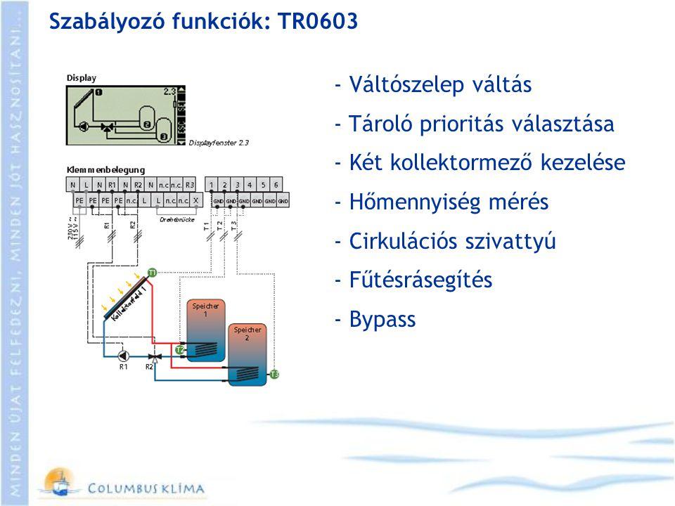 Szabályozó funkciók: TR0603 - Váltószelep váltás - Tároló prioritás választása - Két kollektormező kezelése - Hőmennyiség mérés - Cirkulációs szivatty