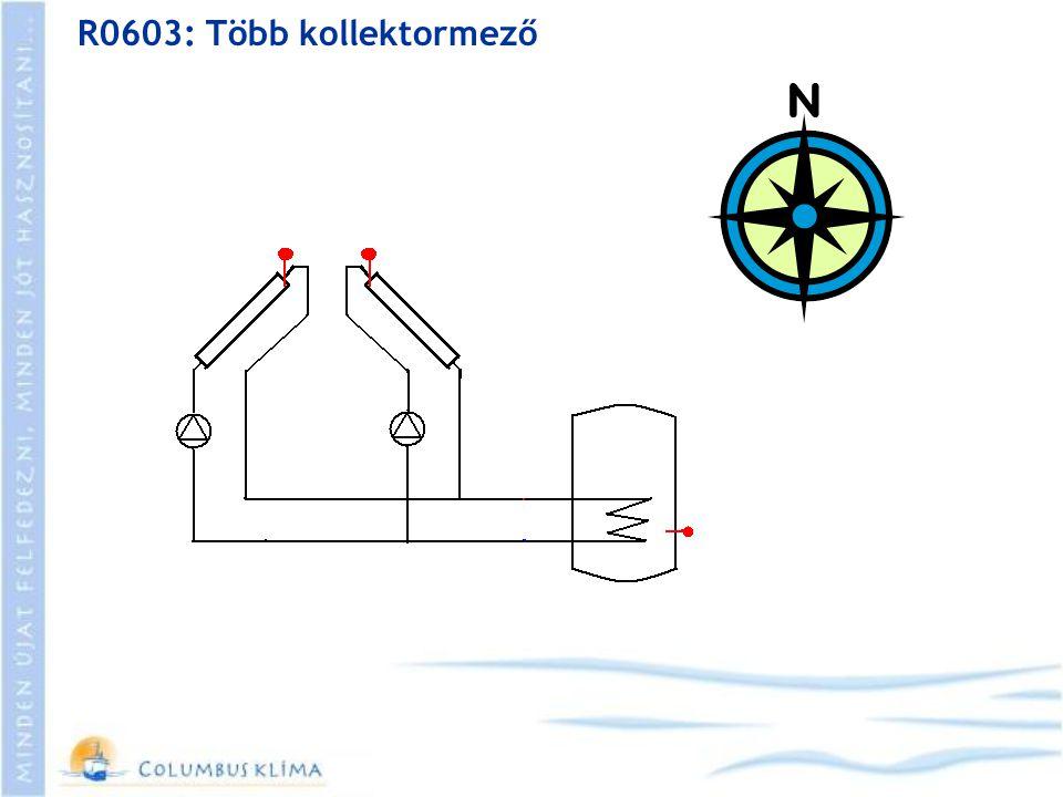 R0603: Több kollektormező