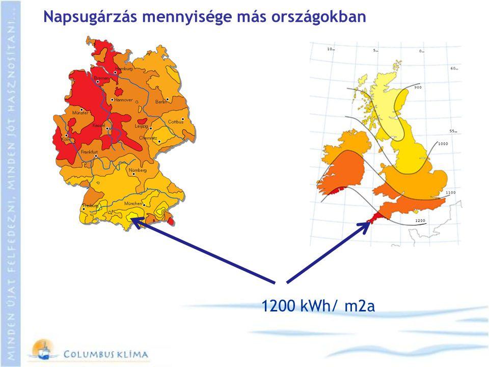 Napsugárzás mennyisége más országokban 1200 kWh/ m2a