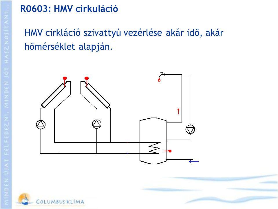R0603: HMV cirkuláció HMV cirkláció szivattyú vezérlése akár idő, akár hőmérséklet alapján.