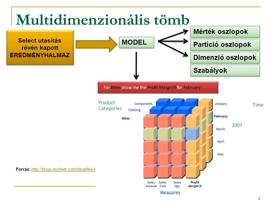 3 Mire jó az SQL modellezés. Lekérdezés eredményéből multidimenzionális tömböt készíthetünk.