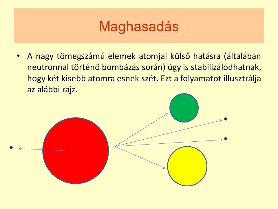 Maghasadás • A nagy tömegszámú elemek atomjai külső hatásra (általában neutronnal történő bombázás során) úgy is stabilizálódhatnak, hogy két kisebb a