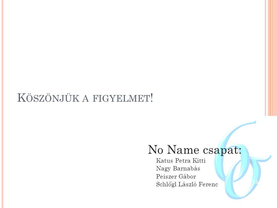K ÖSZÖNJÜK A FIGYELMET ! 15 No Name csapat: Katus Petra Kitti Nagy Barnabás Peiszer Gábor Schlőgl László Ferenc