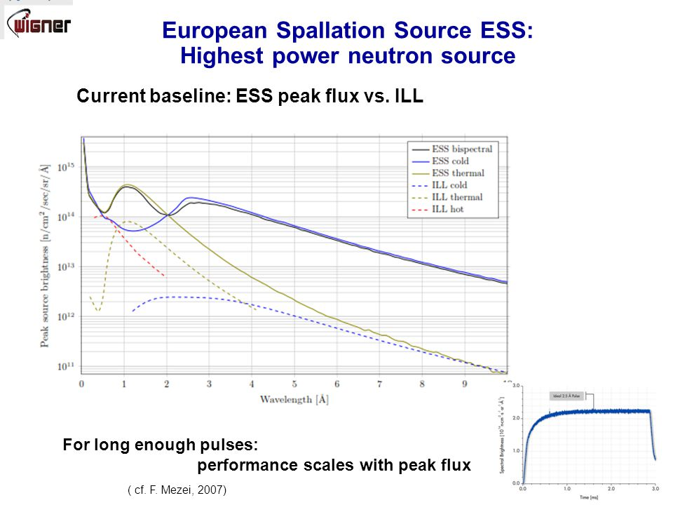 f 10 Current baseline: ESS peak flux vs.