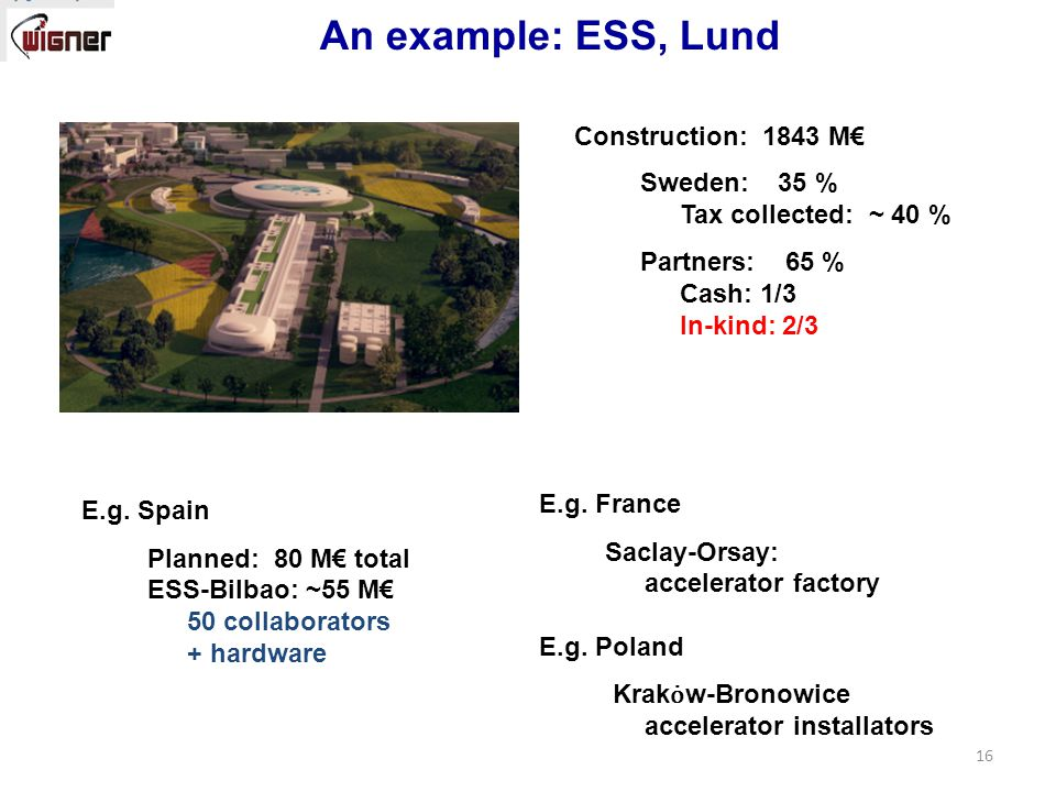 16 An example: ESS, Lund Construction: 1843 M€ Sweden: 35 % Tax collected: ~ 40 % Partners: 65 % Cash: 1/3 In-kind: 2/3 E.g. Spain Planned: 80 M€ tota