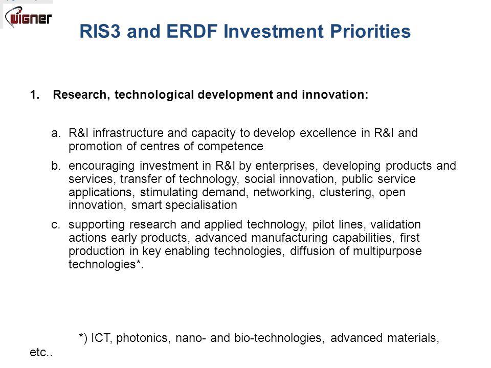 - A hazai tudománytl elvont források - Kivételes kutatási esélyek - In-kind részvétel: hazai ipar, K+F - New funding: EU smart specialization - Nemzetközileg finanszirozott nagyberendezés !!.