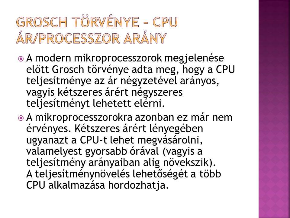  A modern mikroprocesszorok megjelenése előtt Grosch törvénye adta meg, hogy a CPU teljesítménye az ár négyzetével arányos, vagyis kétszeres árért négyszeres teljesítményt lehetett elérni.