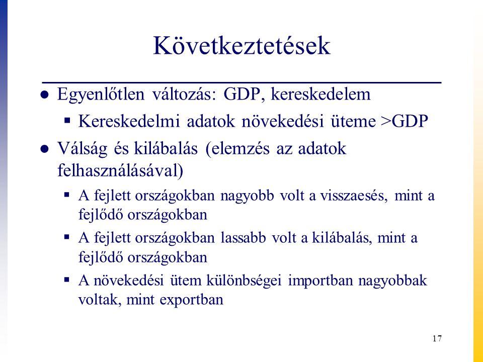 Következtetések ● Egyenlőtlen változás: GDP, kereskedelem  Kereskedelmi adatok növekedési üteme >GDP ● Válság és kilábalás (elemzés az adatok felhasz