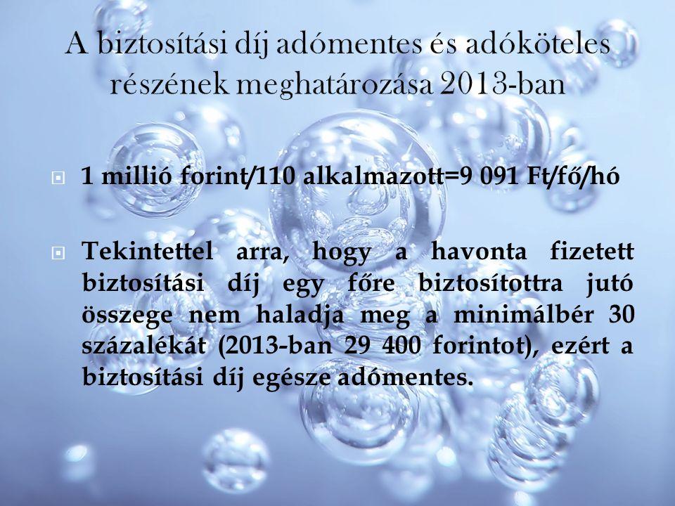  1 millió forint/110 alkalmazott=9 091 Ft/fő/hó  Tekintettel arra, hogy a havonta fizetett biztosítási díj egy főre biztosítottra jutó összege nem h