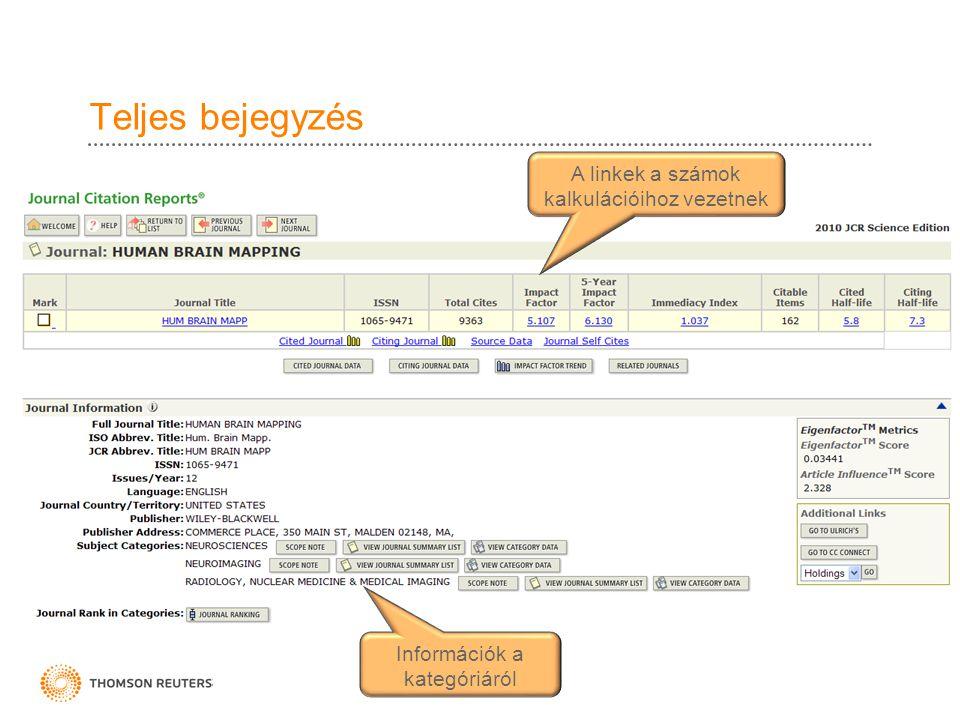 Teljes bejegyzés Információk a kategóriáról A linkek a számok kalkulációihoz vezetnek