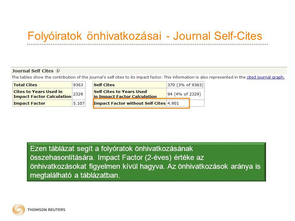 Folyóiratok önhivatkozásai - Journal Self-Cites Ezen táblázat segít a folyóratok önhivatkozásának összehasonlítására. Impact Factor (2-éves) értéke az