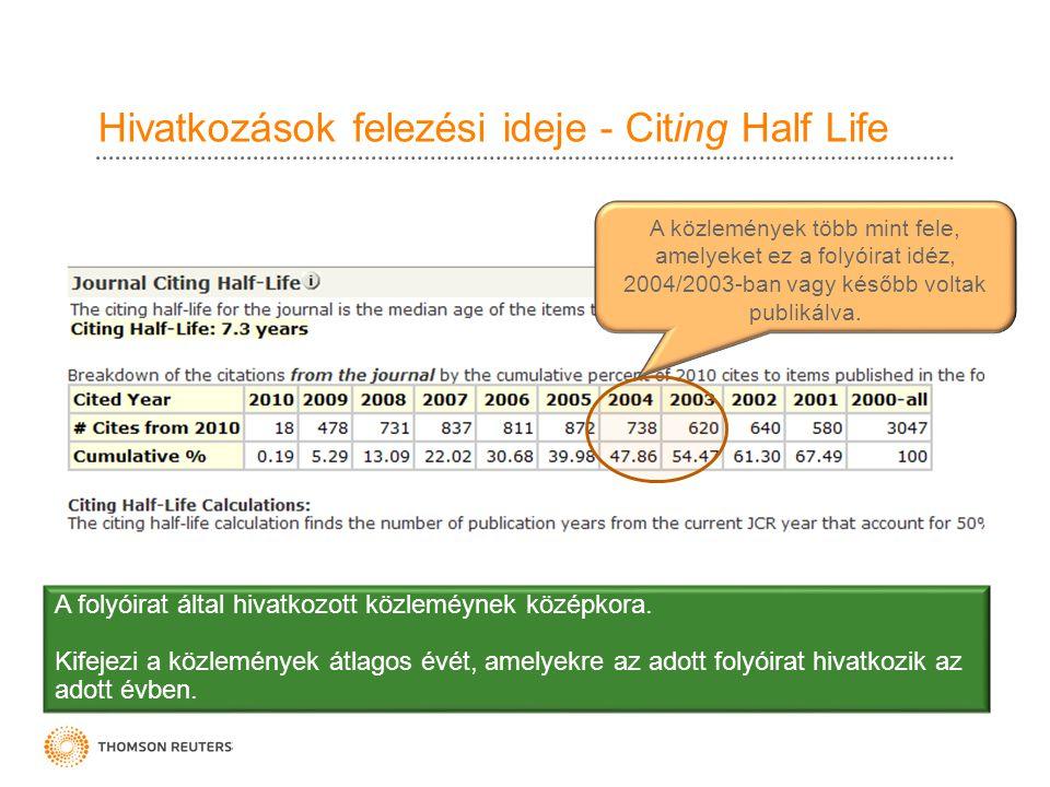 Hivatkozások felezési ideje - Citing Half Life A közlemények több mint fele, amelyeket ez a folyóirat idéz, 2004/2003-ban vagy később voltak publikálva.