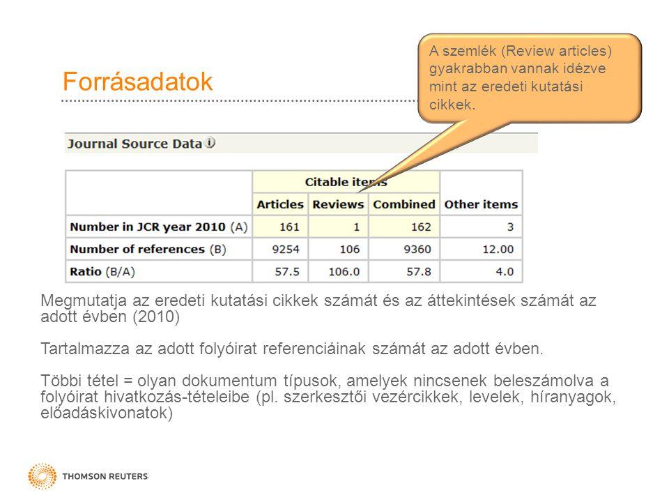 Forrásadatok Megmutatja az eredeti kutatási cikkek számát és az áttekintések számát az adott évben (2010) Tartalmazza az adott folyóirat referenciáina