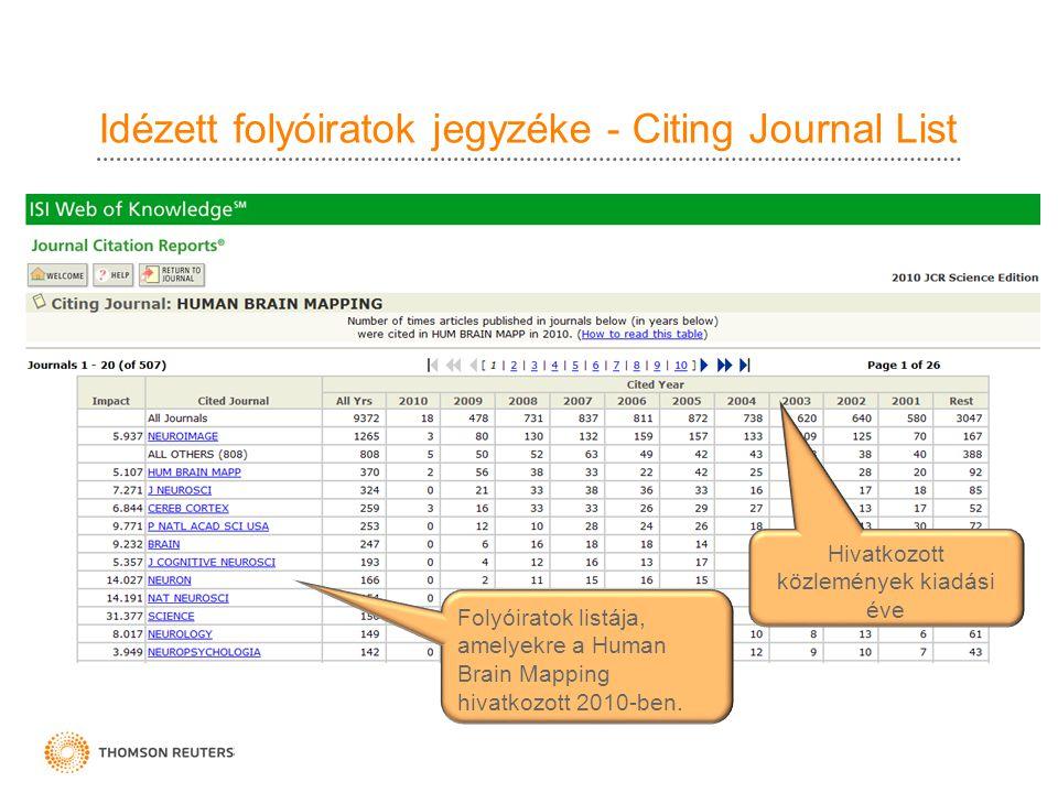 Idézett folyóiratok jegyzéke - Citing Journal List Folyóiratok listája, amelyekre a Human Brain Mapping hivatkozott 2010-ben. Hivatkozott közlemények