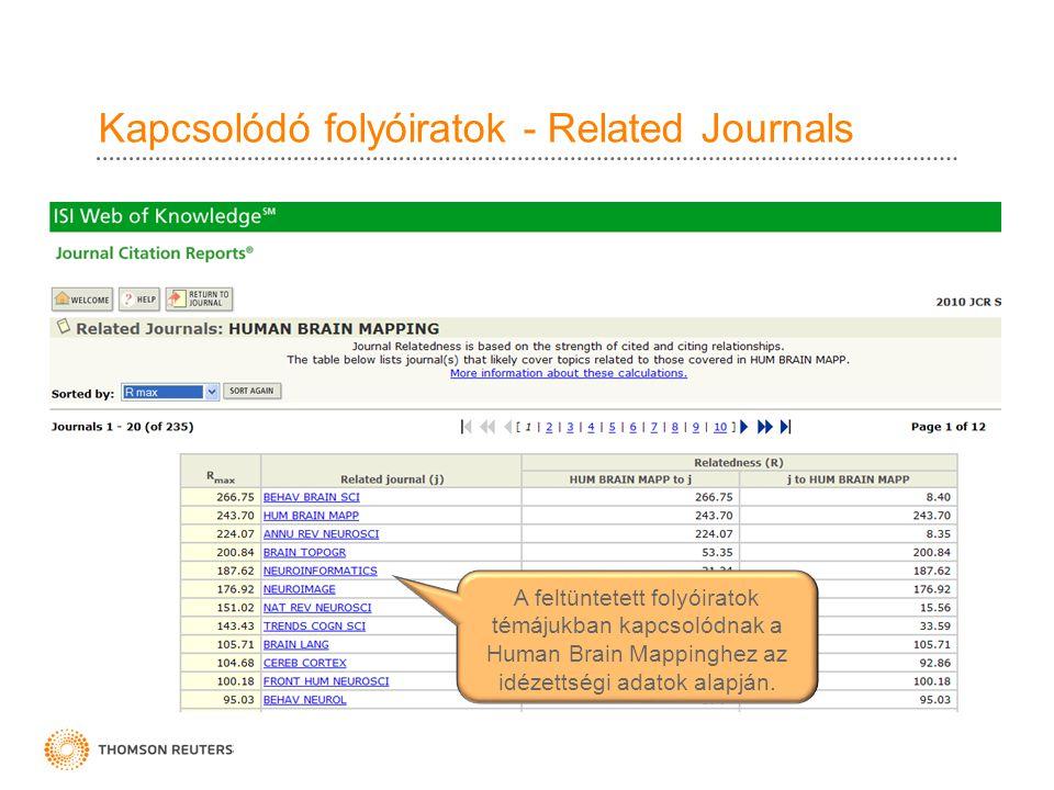 Kapcsolódó folyóiratok - Related Journals A feltüntetett folyóiratok témájukban kapcsolódnak a Human Brain Mappinghez az idézettségi adatok alapján.
