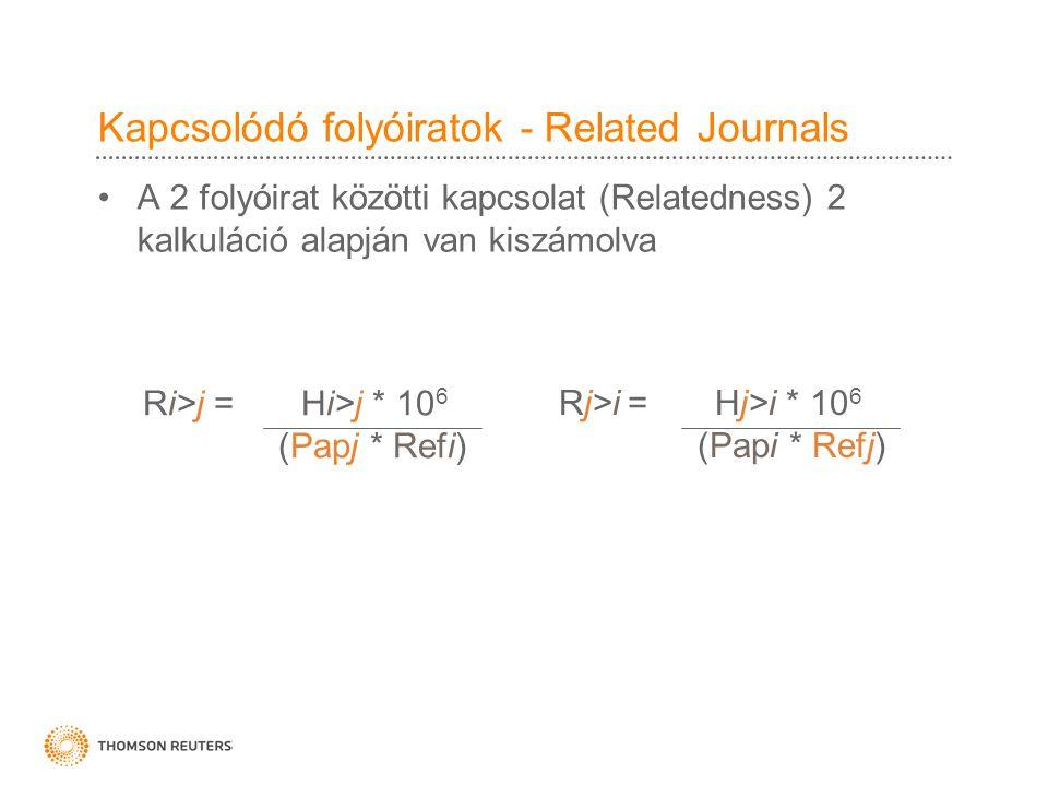 Kapcsolódó folyóiratok - Related Journals •A 2 folyóirat közötti kapcsolat (Relatedness) 2 kalkuláció alapján van kiszámolva Ri>j = Hi>j * 10 6 (Papj * Refi) Rj>i = Hj>i * 10 6 (Papi * Refj)