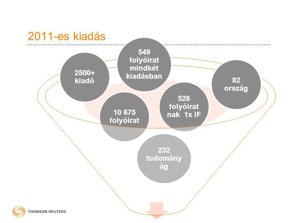 2011-es kiadás 232 tudomány ág 10 675 folyóirat 526 folyóirat nak 1x IF 82 ország 549 folyóirat mindkét kiadásban 2500+ kiadó