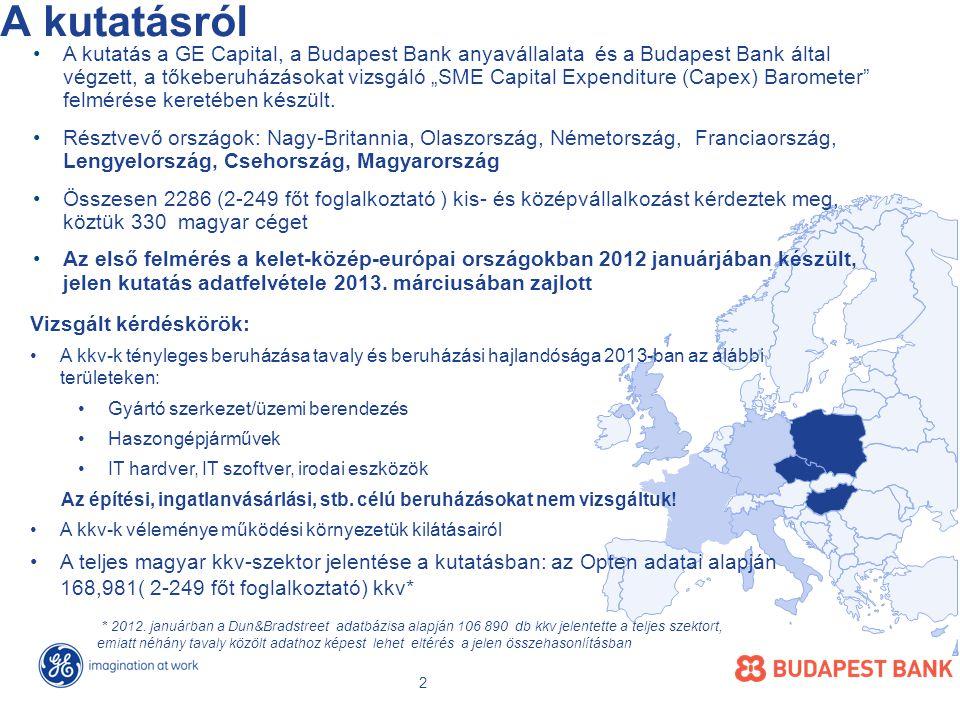 """A kutatásról •A kutatás a GE Capital, a Budapest Bank anyavállalata és a Budapest Bank által végzett, a tőkeberuházásokat vizsgáló """"SME Capital Expenditure (Capex) Barometer felmérése keretében készült."""