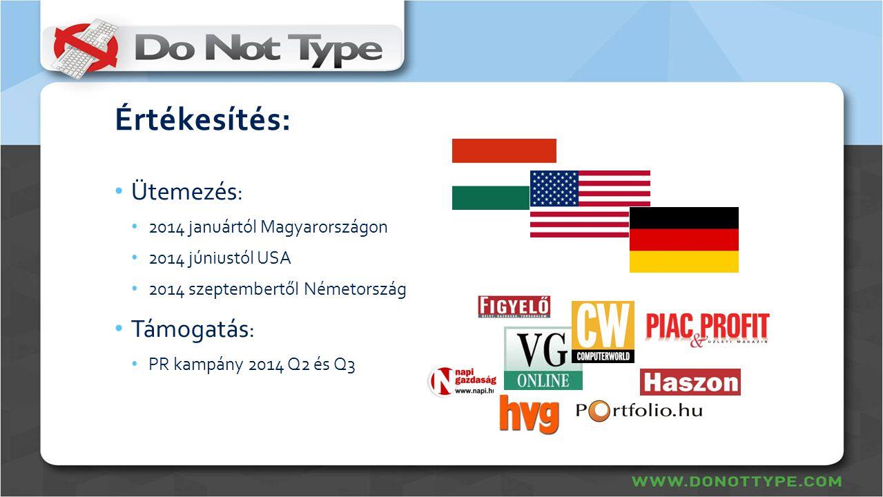 Értékesítés: • Ütemezés : • 2014 januártól Magyarországon • 2014 júniustól USA • 2014 szeptembertől Németország • Támogatás : • PR kampány 2014 Q2 és